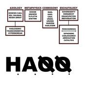 Liturgy: H.A.Q.Q.