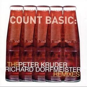 Kruder and Dorfmeister: Count Basic Remixes