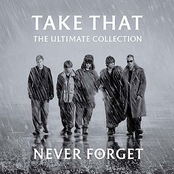Never Forget: The Ultimate Collection