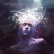 Empathy Test: Losing Touch EP