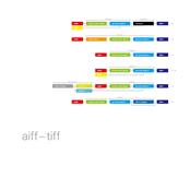 Aiff-Tiff