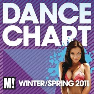 Dance Chart (Winter/Spring 2011)