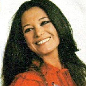 Avatar for Teresa Rabal