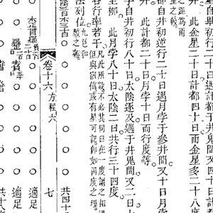 Duck Czn: Chinese Algebra