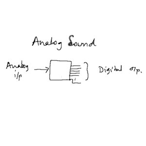 Analog in / Digital out